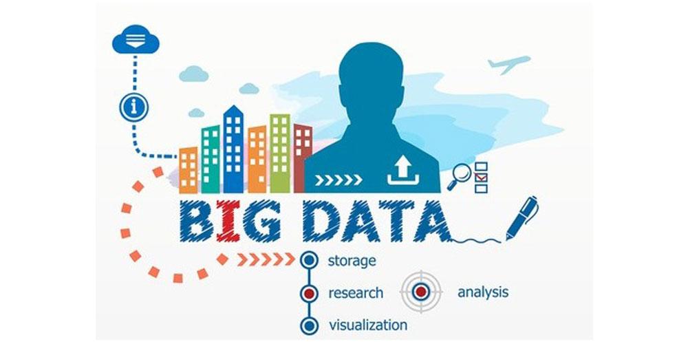 Big Data Platforms